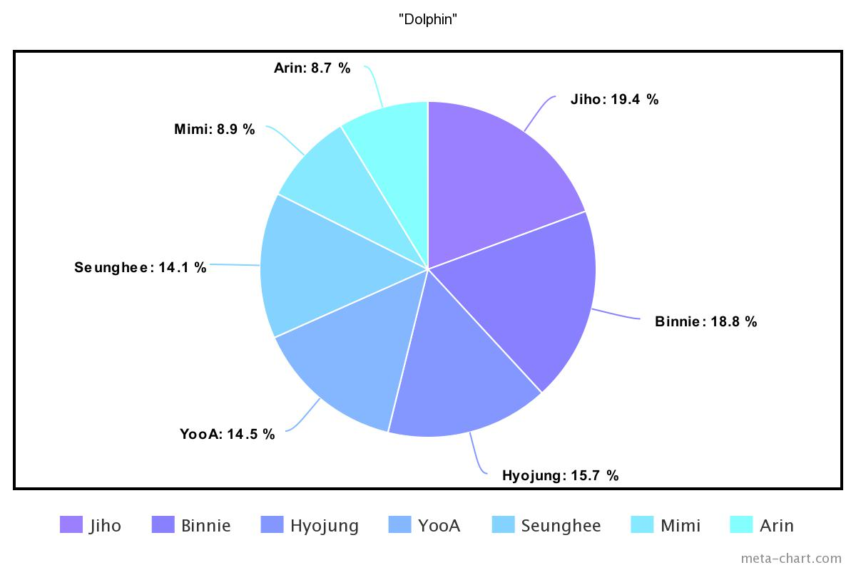 meta-chart - 2021-02-06T190142.262
