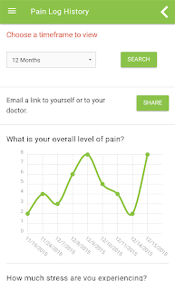 ACPA Pain Logs- screenshot thumbnail