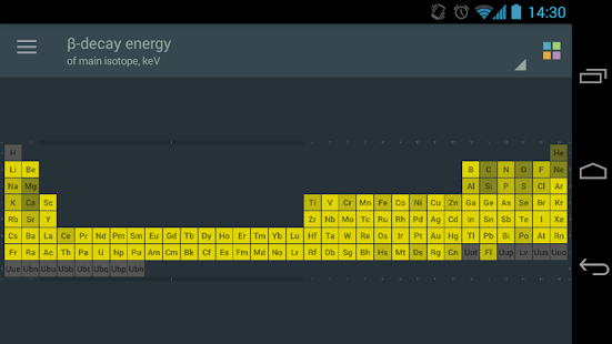 Periodic table elements android apps on google play screenshot thumbnail periodic table elements urtaz Choice Image