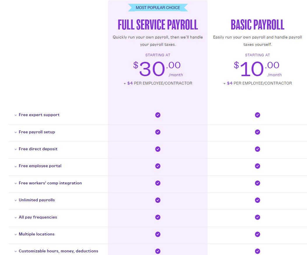 patriot payroll pricing