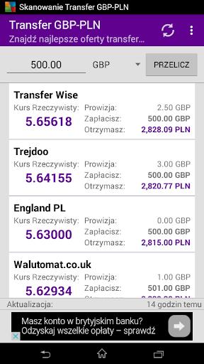 Transfer GBP PLN