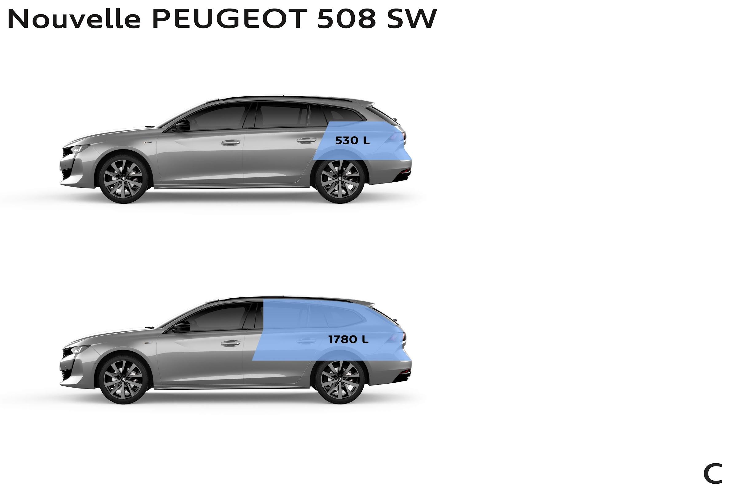 RP7xVntRx8tfVRWj0OboAZ z2tjsh54HYjGXbO0HoVISwndj Z3BPl7F6kpK3K9SdUQ 48  hm5IHWJDHoyDwCeUNkpIqGnOHrFhMqVVEGGZzF1I37BC6Aqv7KBBDLjMJbBuwFyG3g=w2400 - Peugeot 508 SW: llega la versión familiar