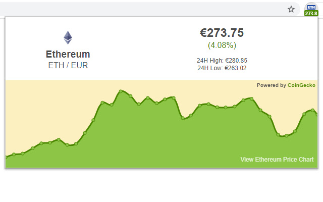 Ethereum price in EUR by BitcoinFan