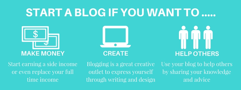 Start A Blog | Blogging | Blog