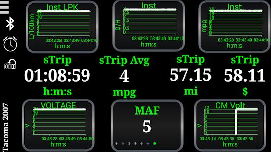 UltraGauge (OBD 2) – End-to-end OBDII Automotive Info Center