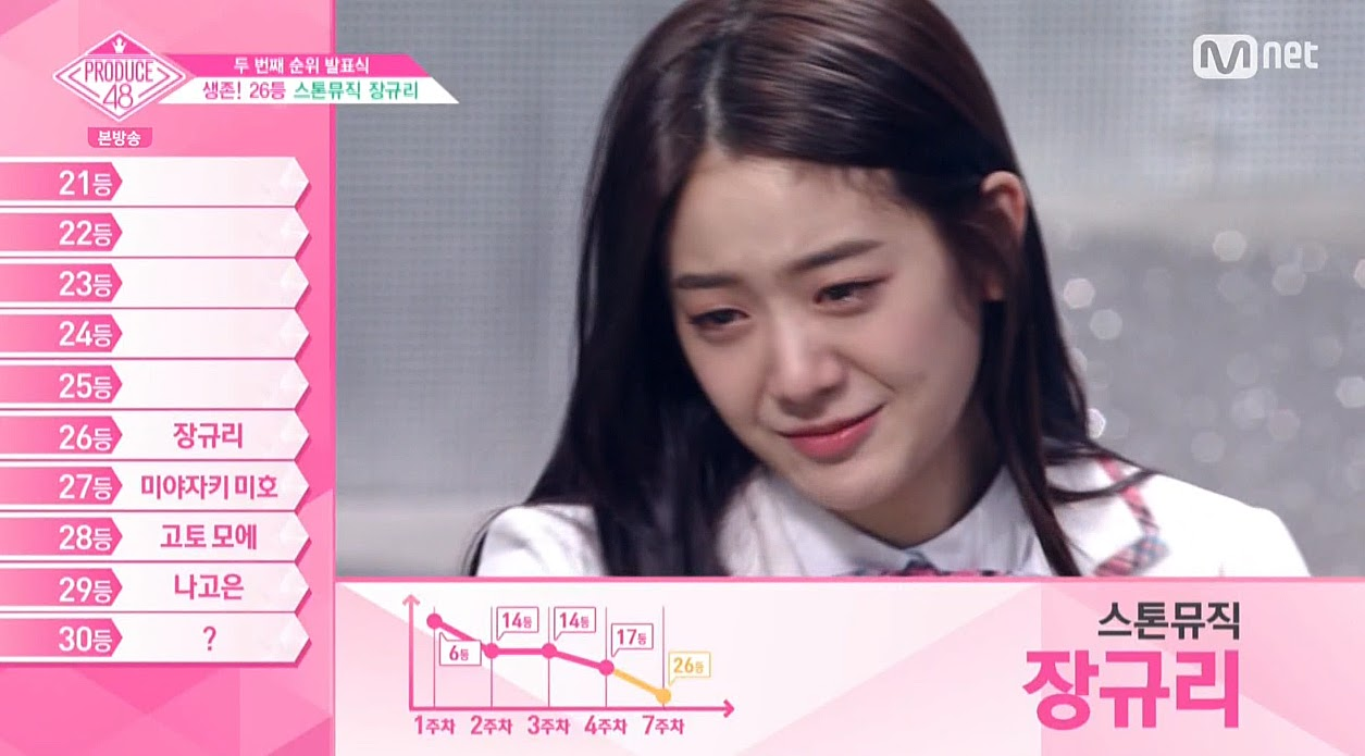 """Here Are The 30 """"Produce 48"""" Trainees Who Survived The"""