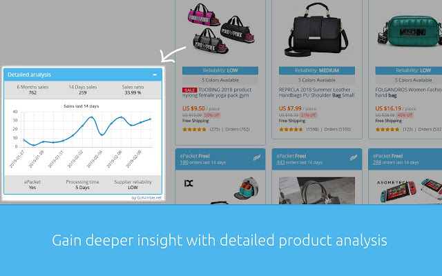 GoNimble - AliExpress Product Research Tool