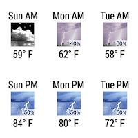Screenshot of NOAA Weather International