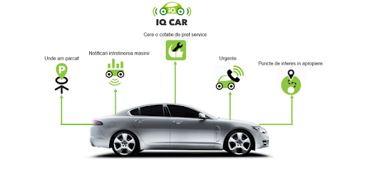 IQCar Beta Aplicaciones (apk) descarga gratuita para Android/PC/Windows screenshot