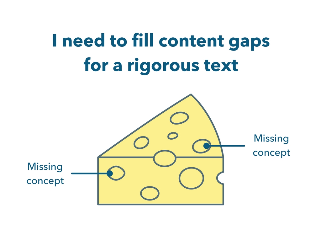 How sequenced text sets help teachers fill content gaps