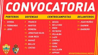 La lista de elegidos por Mario Silva para viajar a Ponferrada.