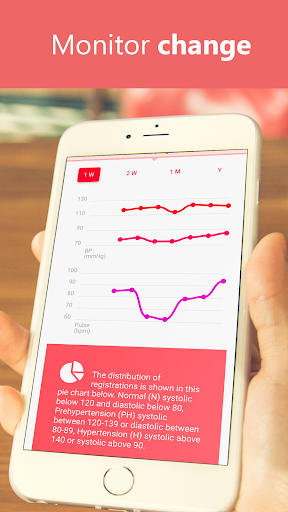 玩免費醫療APP|下載Simple Blood Pressure log app不用錢|硬是要APP