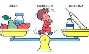 Genética tipo ii diabetes ejercicio