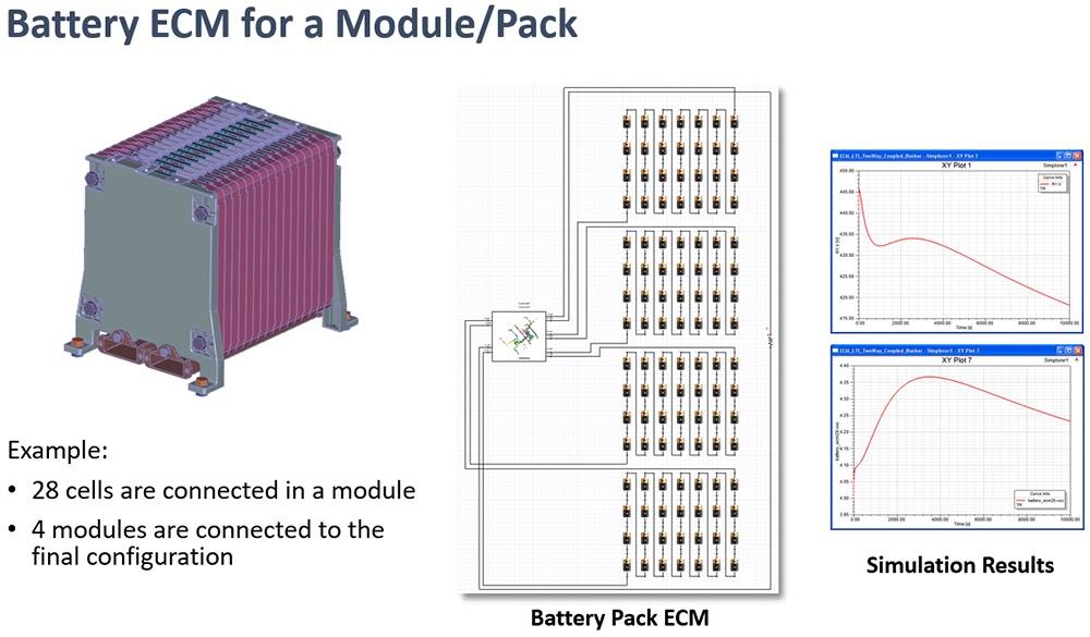 ANSYS - Чтобы получить обучающие данные для модели такой батареи, необходимо рассчитать отклик на импульсное воздействие для каждой ячейки (при этом все остальные ячейки должны быть отключены)
