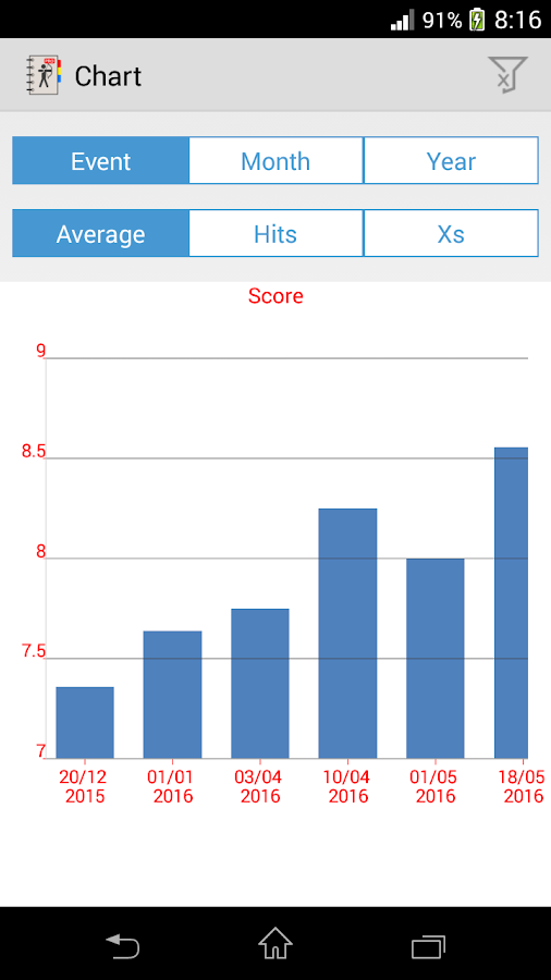 Archery Score Keeper Pro- screenshot