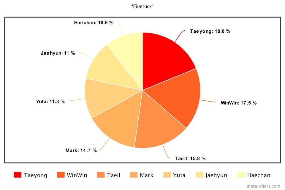 meta-chart - 2021-02-22T223527.267