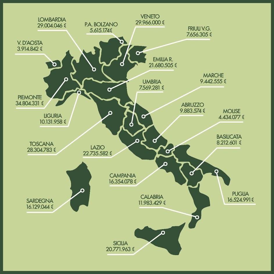 Piano stralcio dissesto - Photo credit: Ministero dell'Ambiente