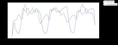 DASKによる探索的データ分析(EDA)