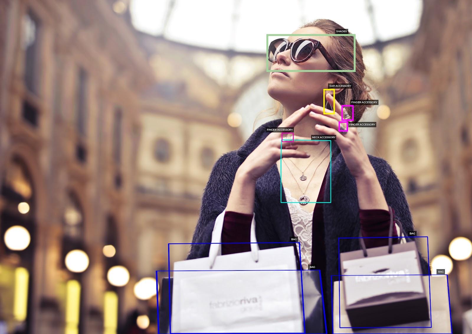 Bounding box in e-commerce