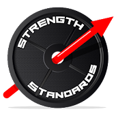 Strength Standards (Unreleased)