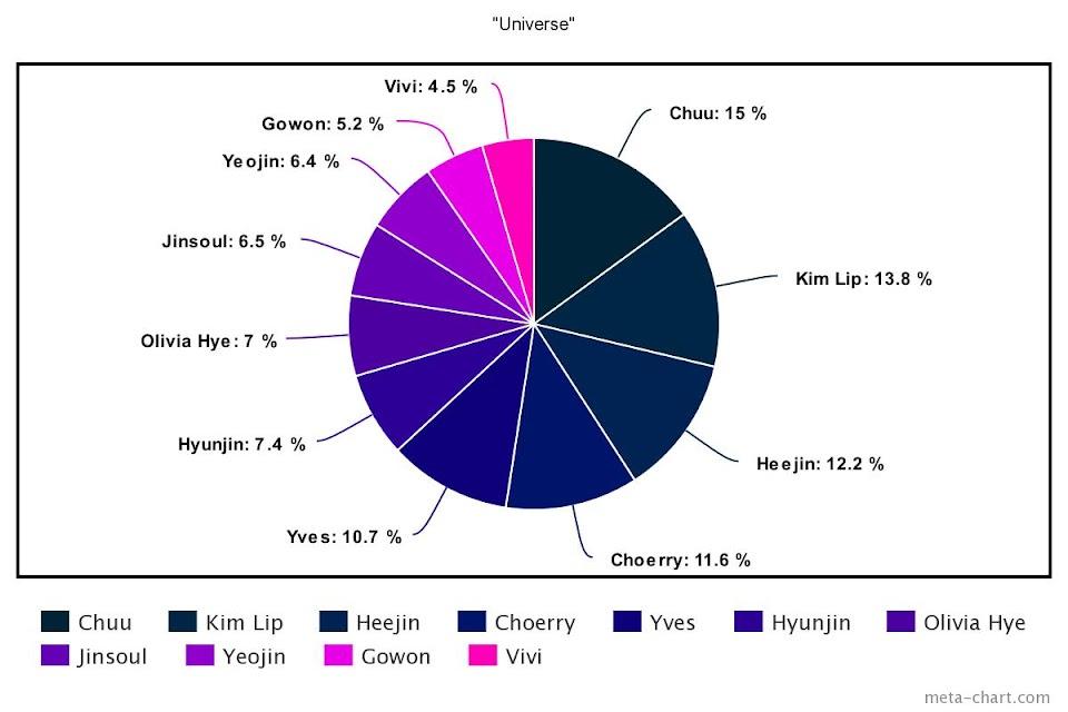 meta-chart - 2021-02-06T182919.755