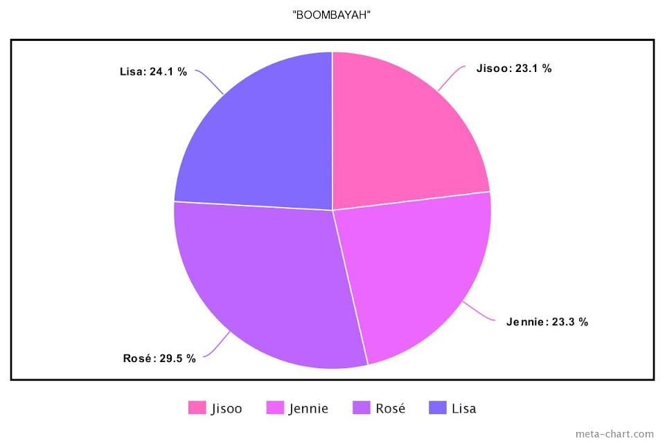 meta-chart - 2021-02-16T205808.924
