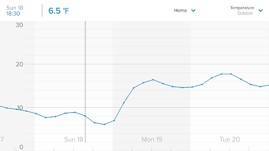 Netatmo Weather screenshot 4