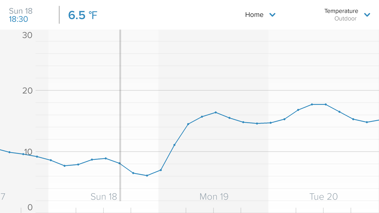 Netatmo Weather Station- screenshot