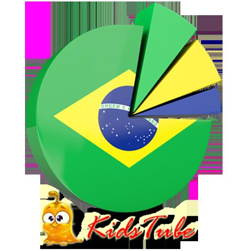 Learn Portuguese Brazil Free
