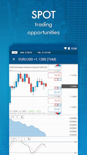 免費下載財經APP|Nadex Binary Options app開箱文|APP開箱王