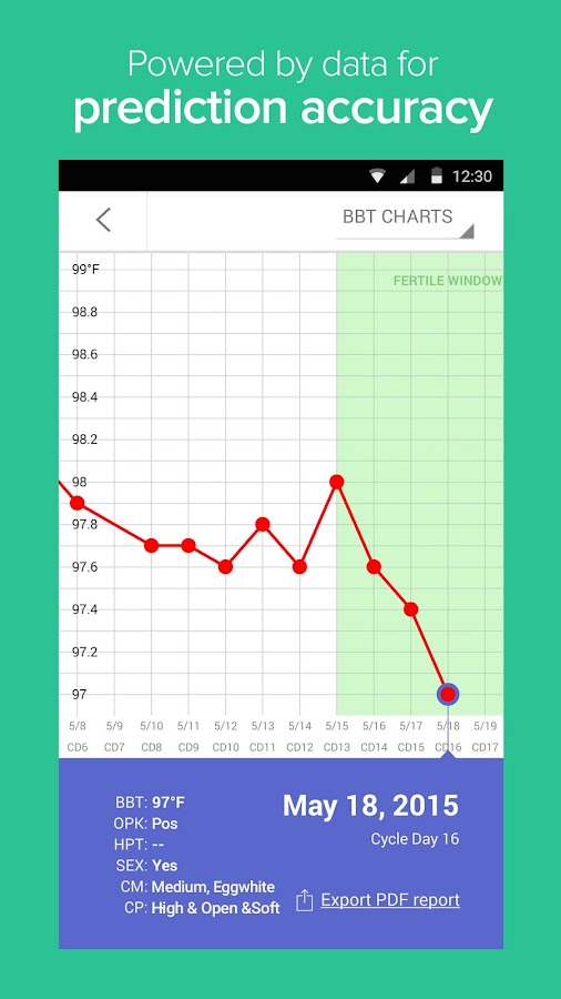 Glow - Ovulation Calculator- screenshot