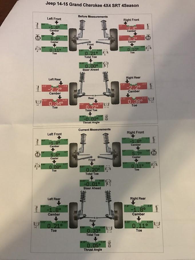 2017 Jeep Grand Cherokee Srt >> Mopar's Suspension Lowering Kit - Page 52 - Cherokee SRT8 ...