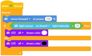 Gợi ý chương trình lập trình cho cảm biến sáng