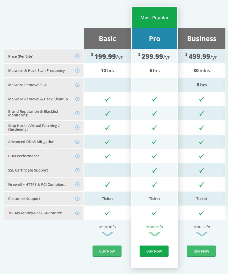 sucuri wordpress security plugin pricing
