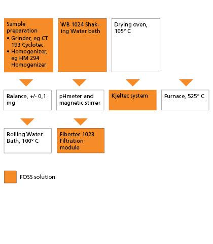 Обзор оборудования Fibertec 1023