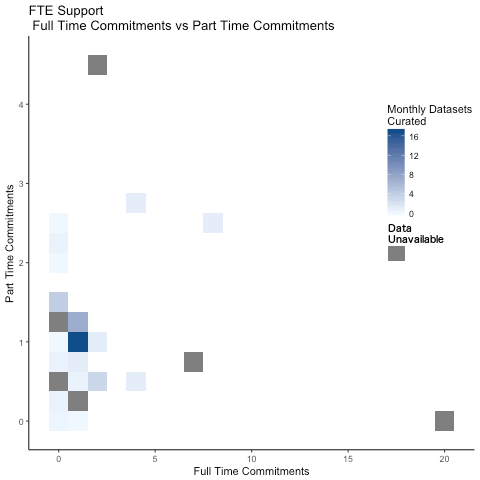 staffing_heatmap_na_added.png