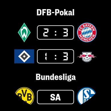 kicker Fußball News 6.6.0 screenshots 17