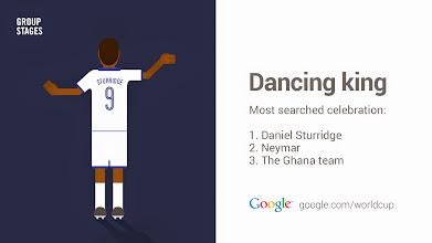 Photo: Dancing king #GoogleTrends
