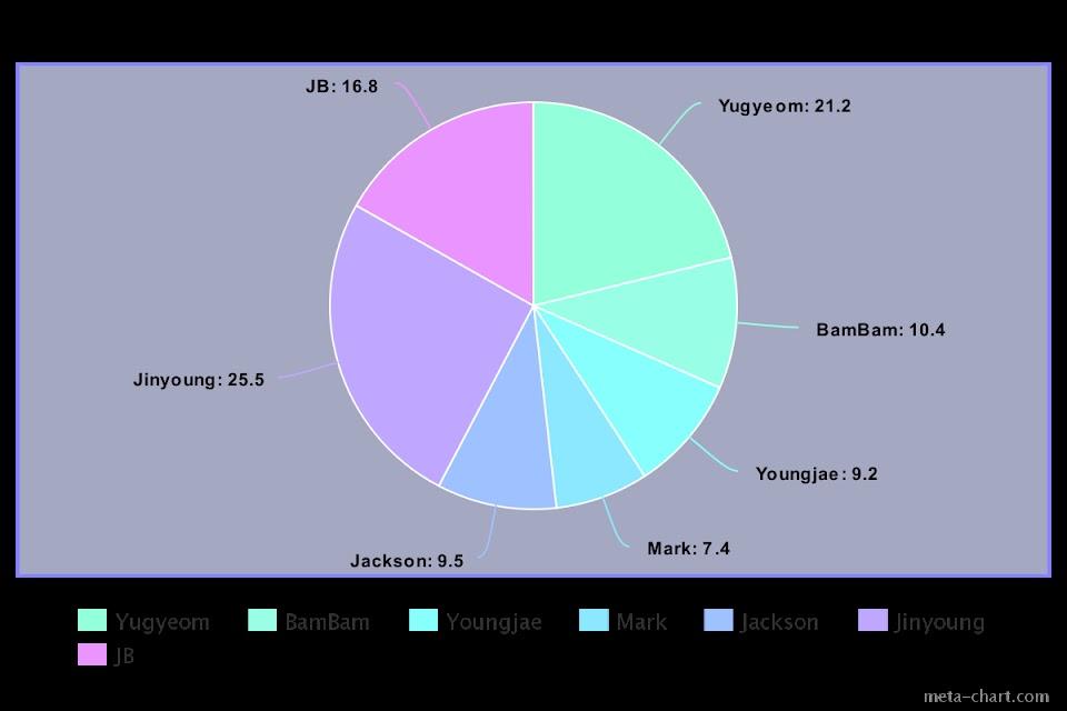 meta-chart (28)