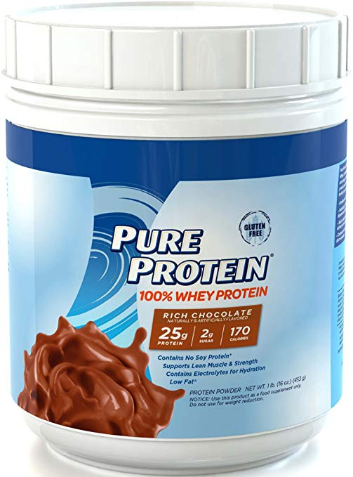How Much Is A Scoop Of Protein Powder? 2