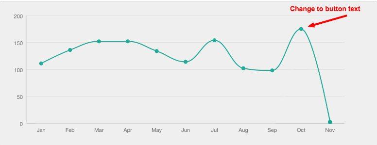 Impact Branding & Design Ebook Landing Page Test Results