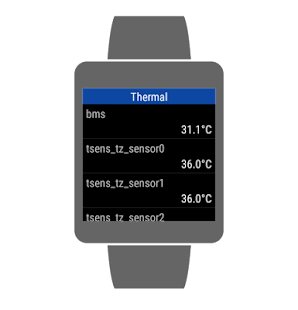 AIDA64 Screenshot 29