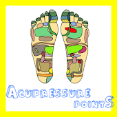 Acupressure points chart body