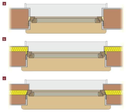 Способы установки окон в однослойной (а), двухслойной (б) и трехслойной (в) стене