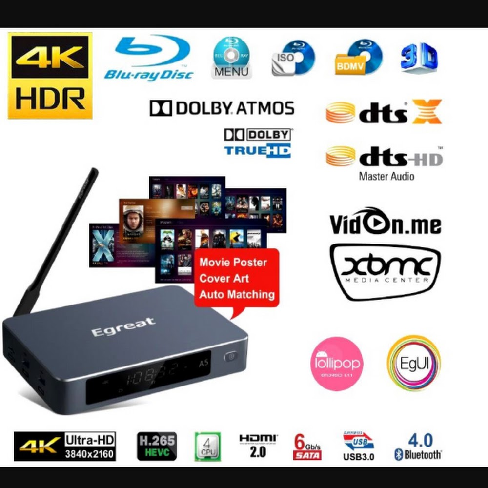Egreat A5 4K Media Player