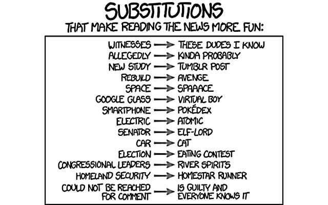 XKCD Canadian Substitutions