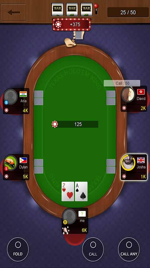 how to play limit poker