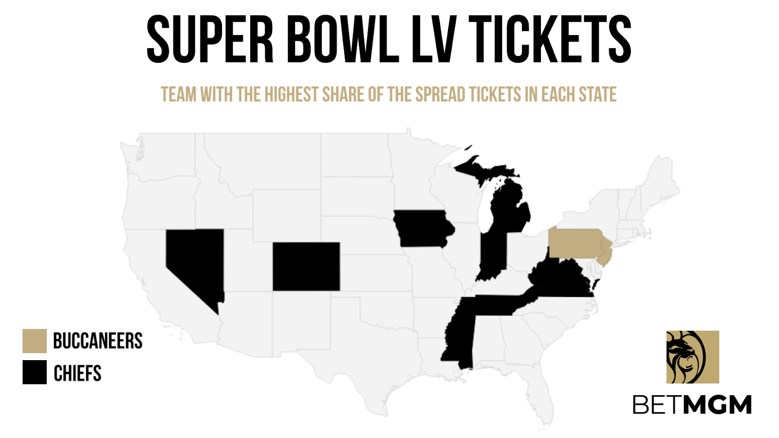 Super Bowl Betting Tickets