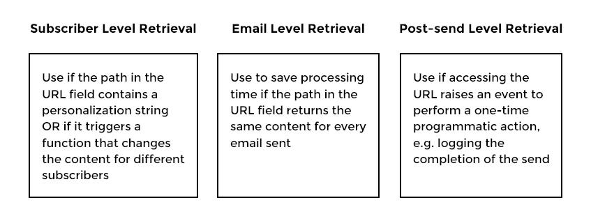 Choosing retrieval option