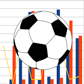 leagues soccer Forecast pro